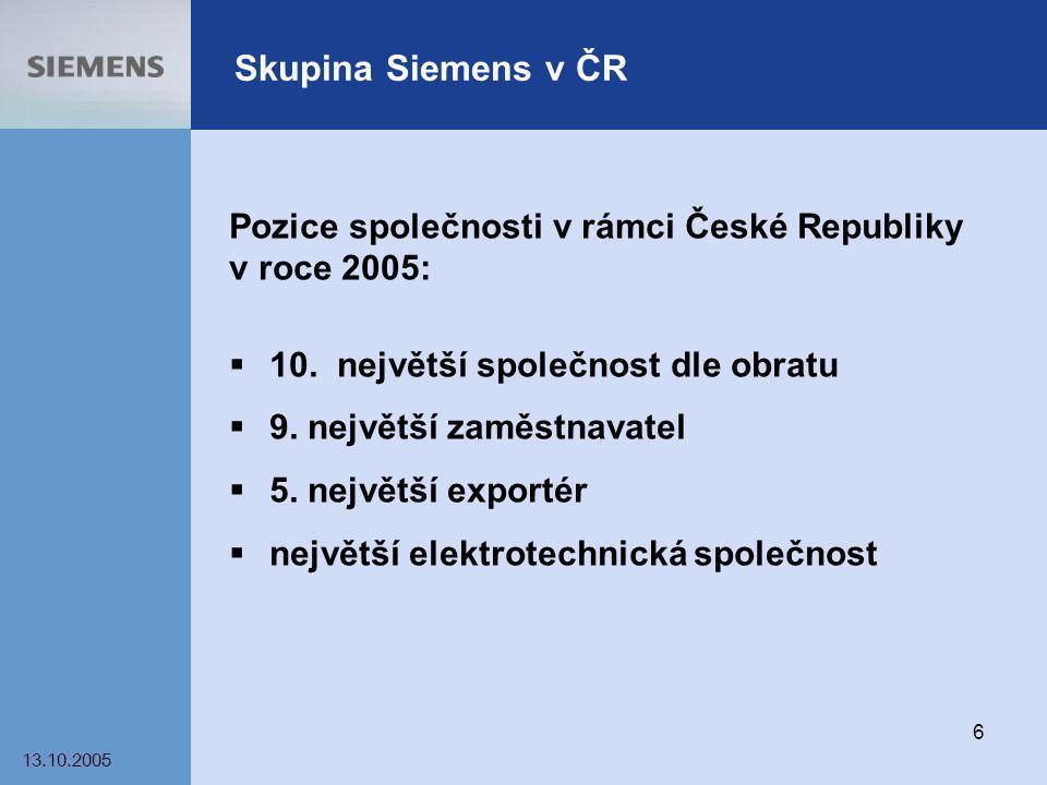 13.10.2005 6 Skupina Siemens v ČR Pozice společnosti v rámci České Republiky v roce 2005:  10. největší společnost dle obratu  9. největší zaměstnav