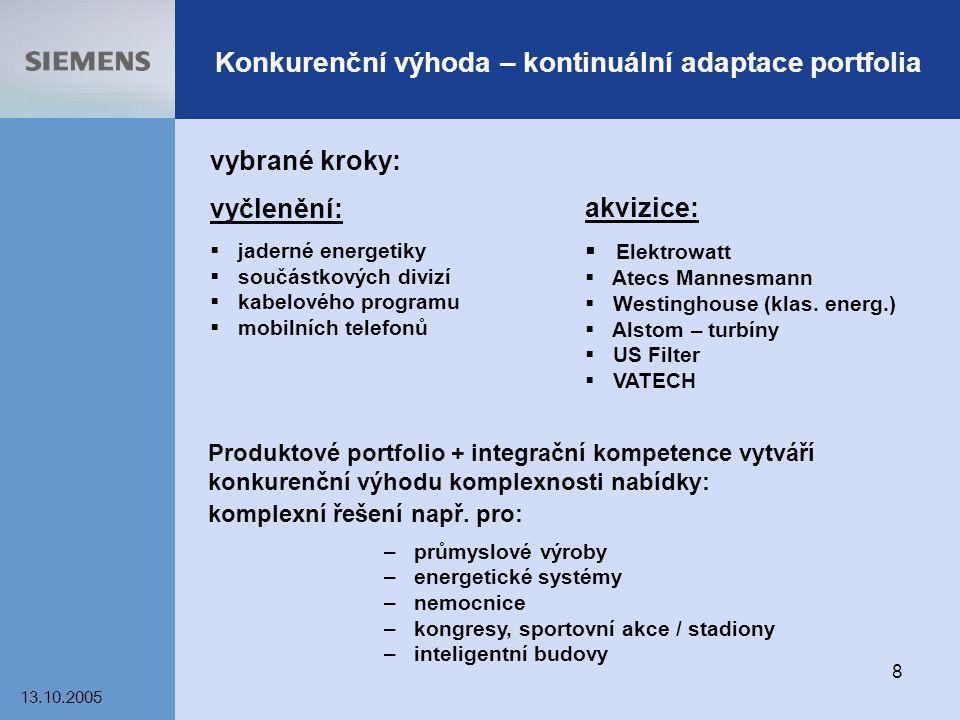 13.10.2005 8 Konkurenční výhoda – kontinuální adaptace portfolia vybrané kroky: vyčlenění:  jaderné energetiky  součástkových divizí  kabelového pr