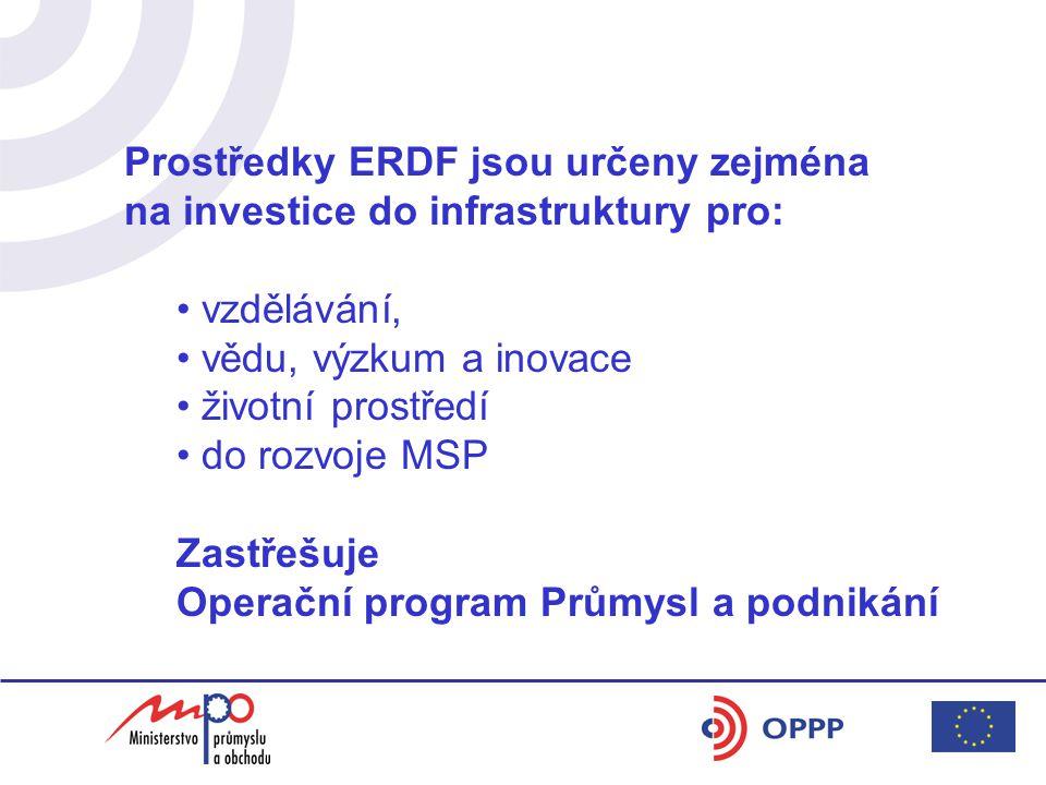 Prostředky ERDF jsou určeny zejména na investice do infrastruktury pro: vzdělávání, vědu, výzkum a inovace životní prostředí do rozvoje MSP Zastřešuje Operační program Průmysl a podnikání