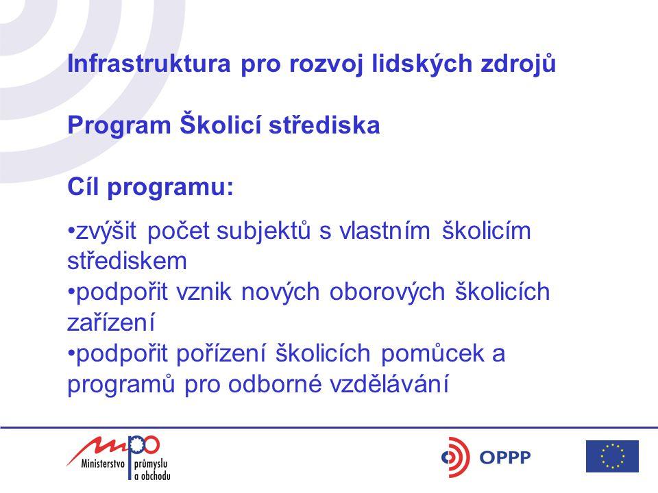 Finanční prostředky OP RLZ ESF: 318, 8 mil.EUR národní:103, 6mil.