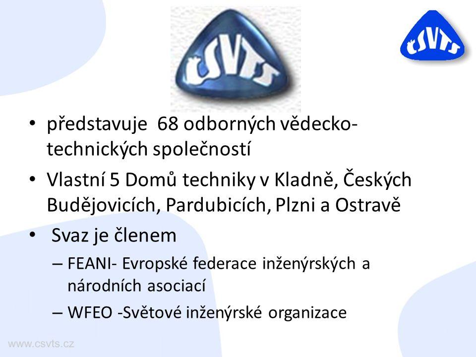 ČSVTS představuje 68 odborných vědecko- technických společností Vlastní 5 Domů techniky v Kladně, Českých Budějovicích, Pardubicích, Plzni a Ostravě Svaz je členem – FEANI- Evropské federace inženýrských a národních asociací – WFEO -Světové inženýrské organizace