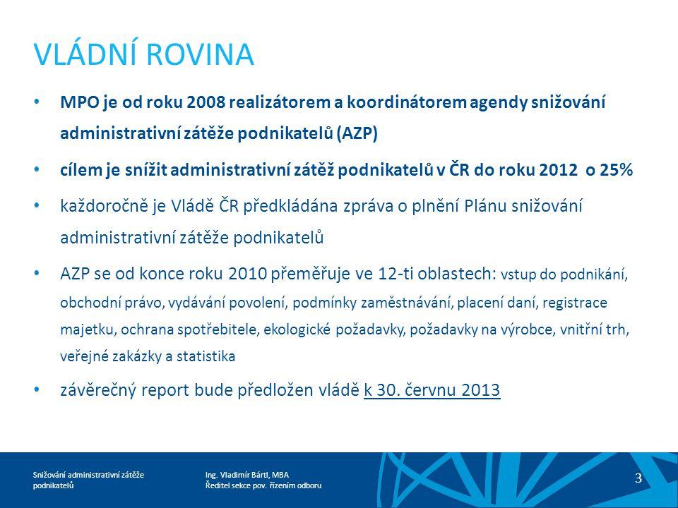 Ing. Vladimír Bártl, MBA Ředitel sekce pov. řízením odboru Snižování administrativní zátěže podnikatelů VLÁDNÍ ROVINA MPO je od roku 2008 realizátorem