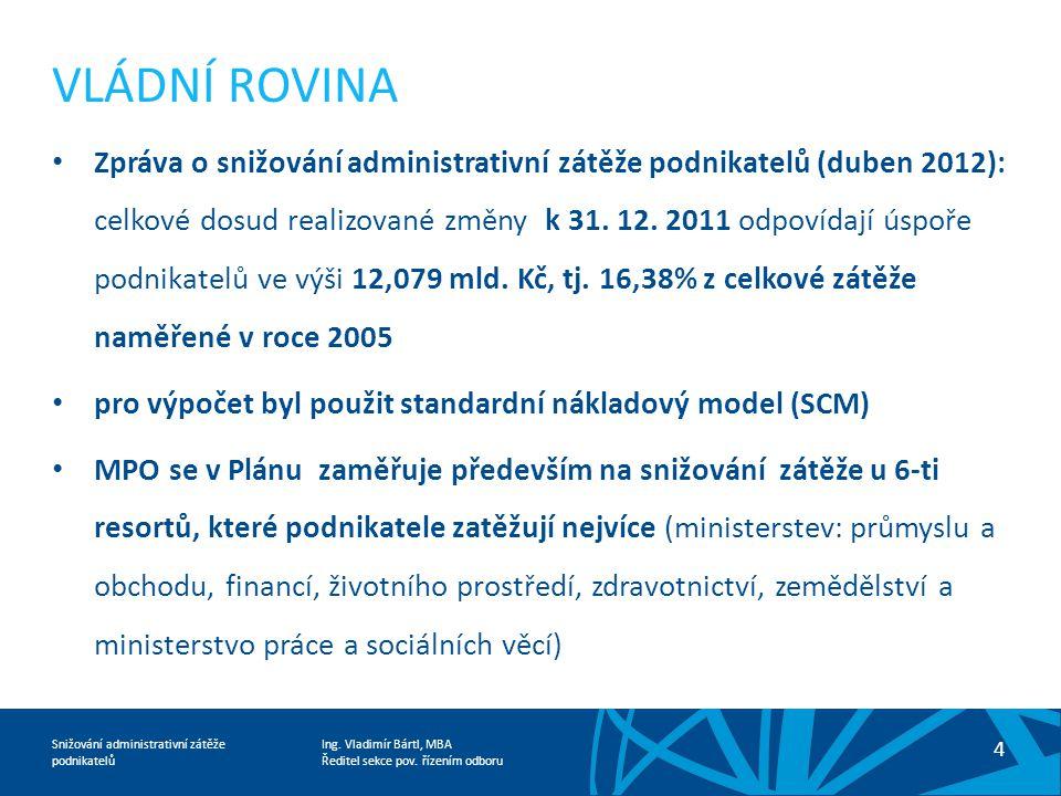 Ing. Vladimír Bártl, MBA Ředitel sekce pov. řízením odboru Snižování administrativní zátěže podnikatelů VLÁDNÍ ROVINA Zpráva o snižování administrativ