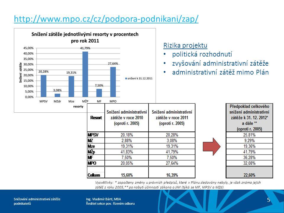 Ing. Vladimír Bártl, MBA Ředitel sekce pov. řízením odboru Snižování administrativní zátěže podnikatelů http://www.mpo.cz/cz/podpora-podnikani/zap/ Vy