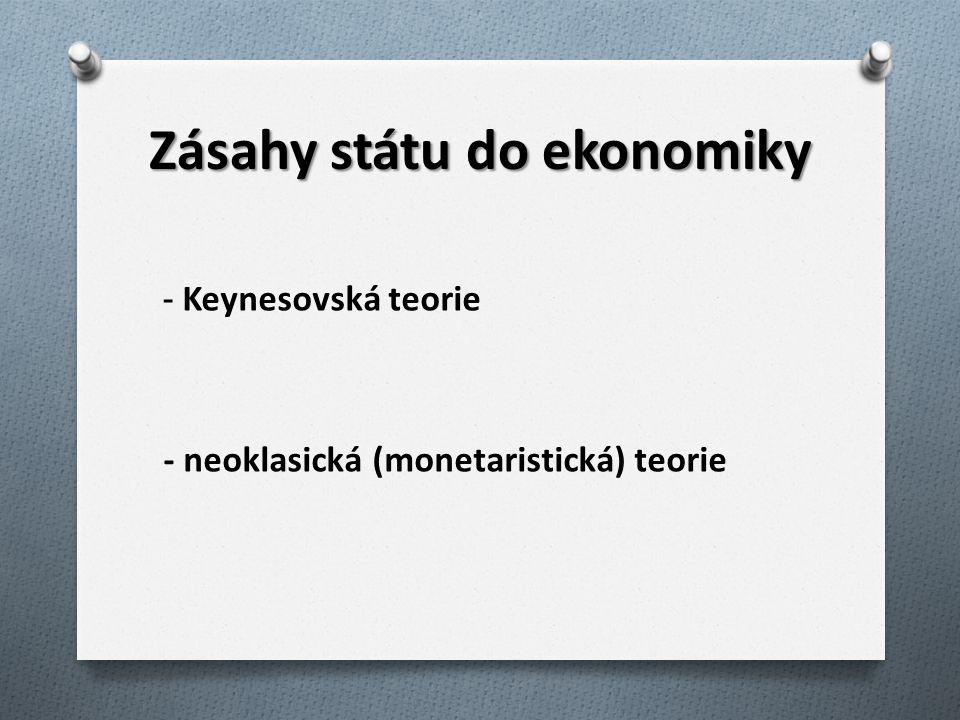 Zásahy státu do ekonomiky - Keynesovská teorie - neoklasická (monetaristická) teorie