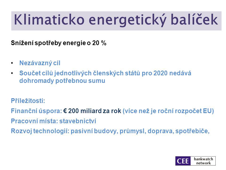 Klimaticko energetický balíček Snížení spotřeby energie o 20 % Nezávazný cíl Součet cílů jednotlivých členských států pro 2020 nedává dohromady potřeb