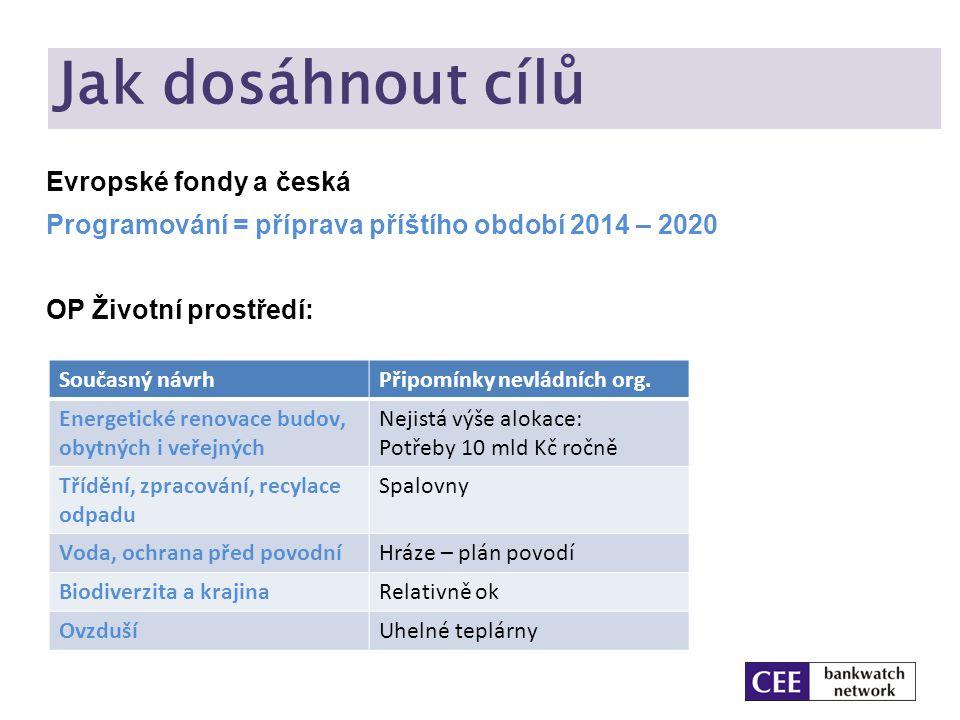 Jak dosáhnout cílů Evropské fondy a česká Programování = příprava příštího období 2014 – 2020 OP Životní prostředí: Současný návrhPřipomínky nevládníc
