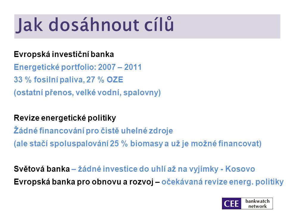 Jak dosáhnout cílů Evropská investiční banka Energetické portfolio: 2007 – 2011 33 % fosilní paliva, 27 % OZE (ostatní přenos, velké vodní, spalovny)