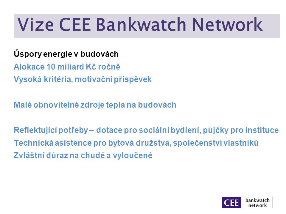 Vize CEE Bankwatch Network Úspory energie v budovách Alokace 10 miliard Kč ročně Vysoká kritéria, motivační příspěvek Malé obnovitelné zdroje tepla na