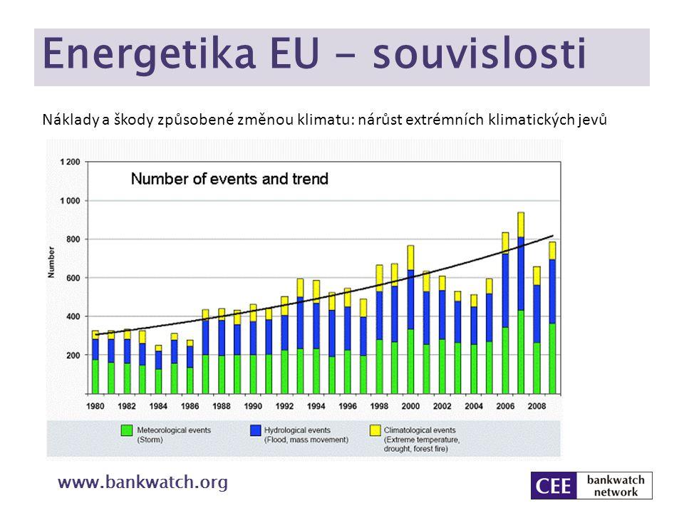 Snižování emisí: trajektorie www.bankwatch.org Udržení růstu globální teploty pod 2° C – trajektorie snižování emisí rozvinutých a rozvojových zemí