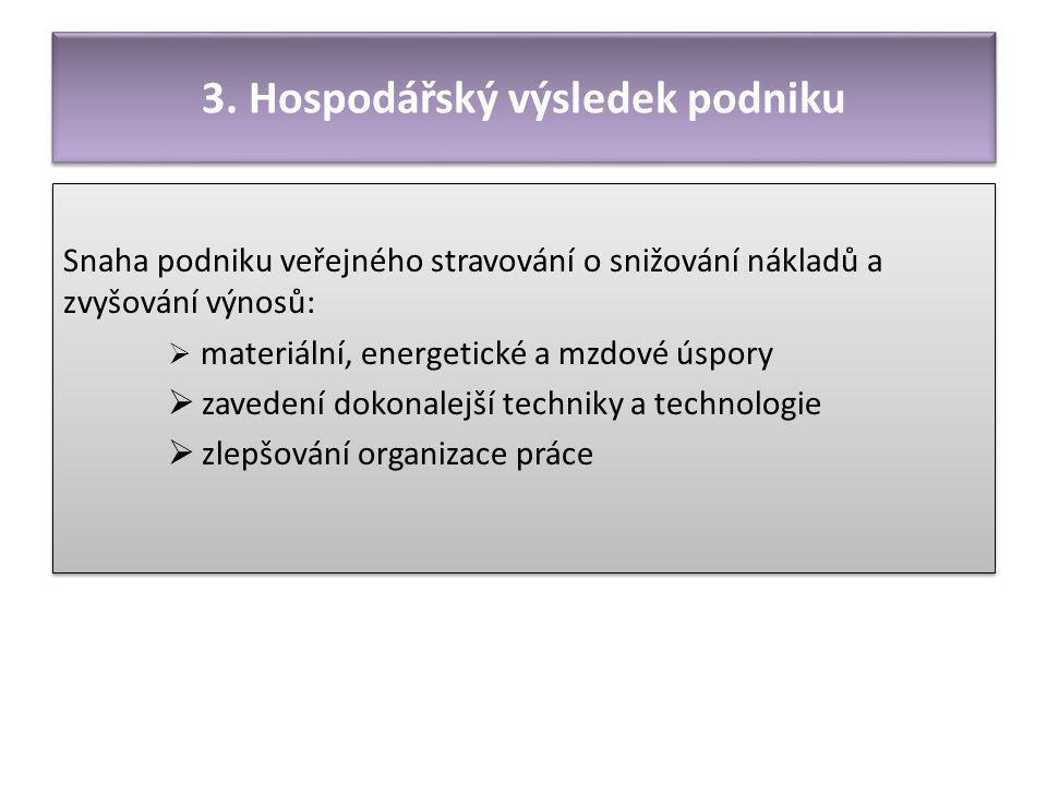 3. Hospodářský výsledek podniku Snaha podniku veřejného stravování o snižování nákladů a zvyšování výnosů:  materiální, energetické a mzdové úspory 