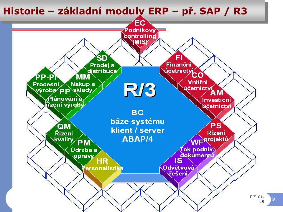 PIS 01, LS 3 Příklad - vnitřní integrace v SAP R/3