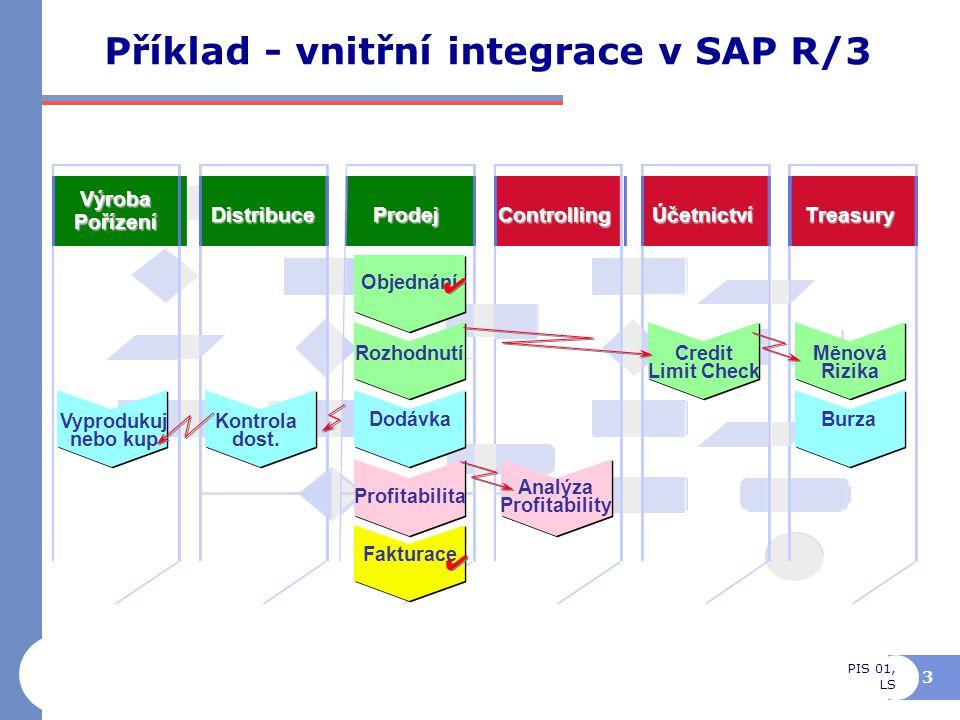 PIS 01, LS 4 Příklad ERP - e-learningový kurz SAP