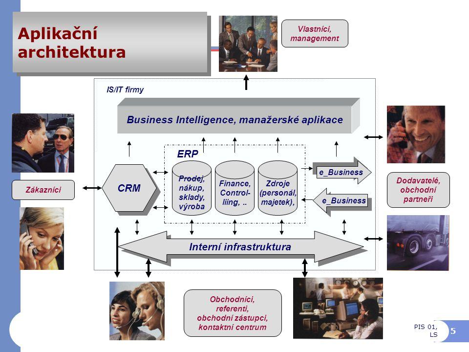 6 Podnikový informační systém Podnikový informační systém Metody, Metoda MRP a MRP II, TOC Metody, Metoda MRP a MRP II, TOC Struktura předmětu Aplikace, Principy a základy implementace ERP ECM BI e-Business PLM CRM ERP II Projekt, Projekt implementace ERP Přínosy a efekty Projekt, Projekt implementace ERP Přínosy a efekty