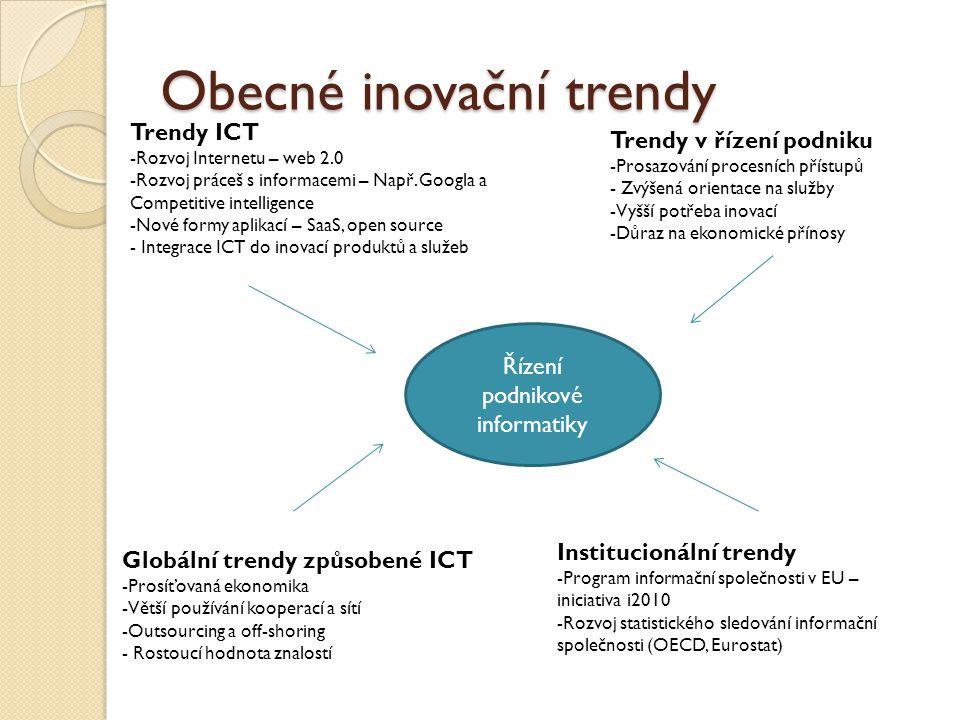 Obecné inovační trendy Řízení podnikové informatiky Trendy ICT -Rozvoj Internetu – web 2.0 -Rozvoj práceš s informacemi – Např.