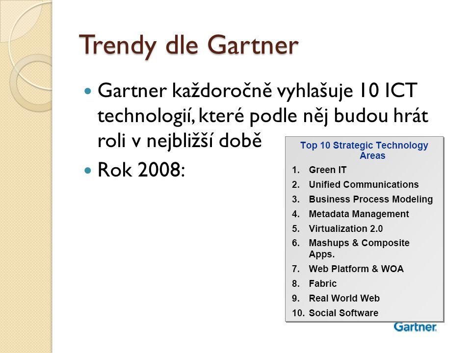 Trendy dle Gartner Gartner každoročně vyhlašuje 10 ICT technologií, které podle něj budou hrát roli v nejbližší době Rok 2008: