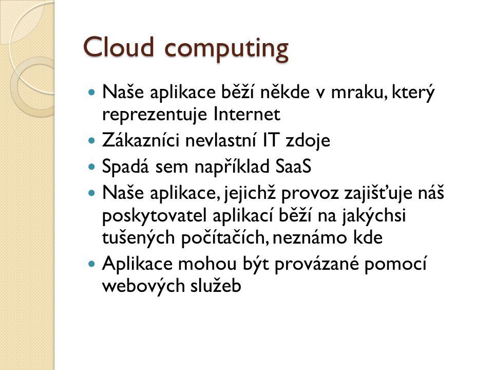 Naše aplikace běží někde v mraku, který reprezentuje Internet Zákazníci nevlastní IT zdoje Spadá sem například SaaS Naše aplikace, jejichž provoz zajišťuje náš poskytovatel aplikací běží na jakýchsi tušených počítačích, neznámo kde Aplikace mohou být provázané pomocí webových služeb