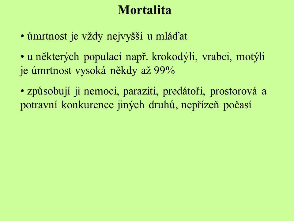 Mortalita úmrtnost je vždy nejvyšší u mláďat u některých populací např. krokodýli, vrabci, motýli je úmrtnost vysoká někdy až 99% způsobují ji nemoci,