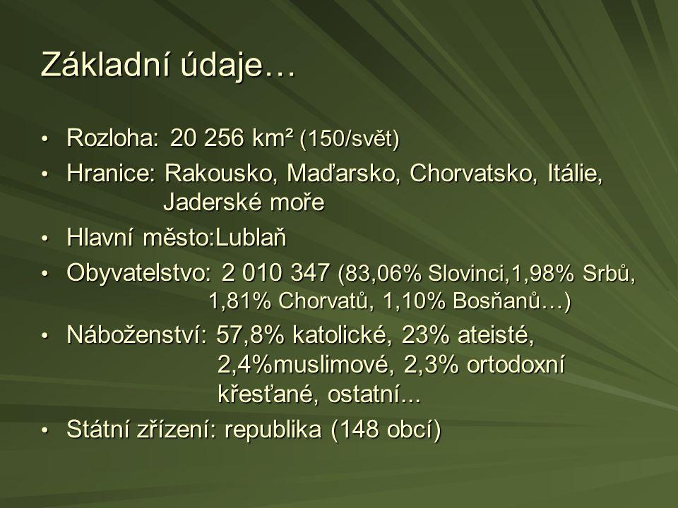 Základní údaje… Rozloha: 20 256 km² (150/svět) Rozloha: 20 256 km² (150/svět) Hranice: Rakousko, Maďarsko, Chorvatsko, Itálie, Jaderské moře Hranice: