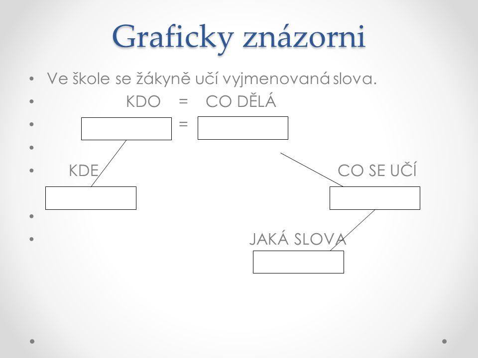 Graficky znázorni Ve škole se žákyně učí vyjmenovaná slova. KDO = CO DĚLÁ = KDE CO SE UČÍ JAKÁ SLOVA