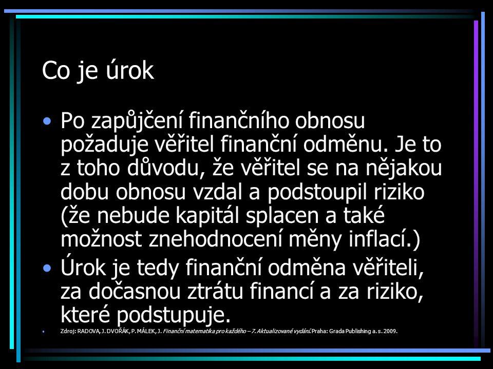 Co je úrok Po zapůjčení finančního obnosu požaduje věřitel finanční odměnu.