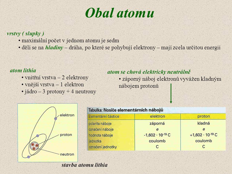 stavba atomu lithia Obal atomu vrstvy ( slupky ) maximální počet v jednom atomu je sedm dělí se na hladiny – dráha, po které se pohybují elektrony – m