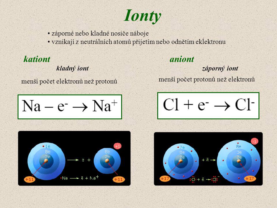 Ionty záporné nebo kladné nosiče náboje vznikají z neutrálních atomů přijetím nebo odnětím ekĺektronu kationt menší počet elektronů než protonů menší