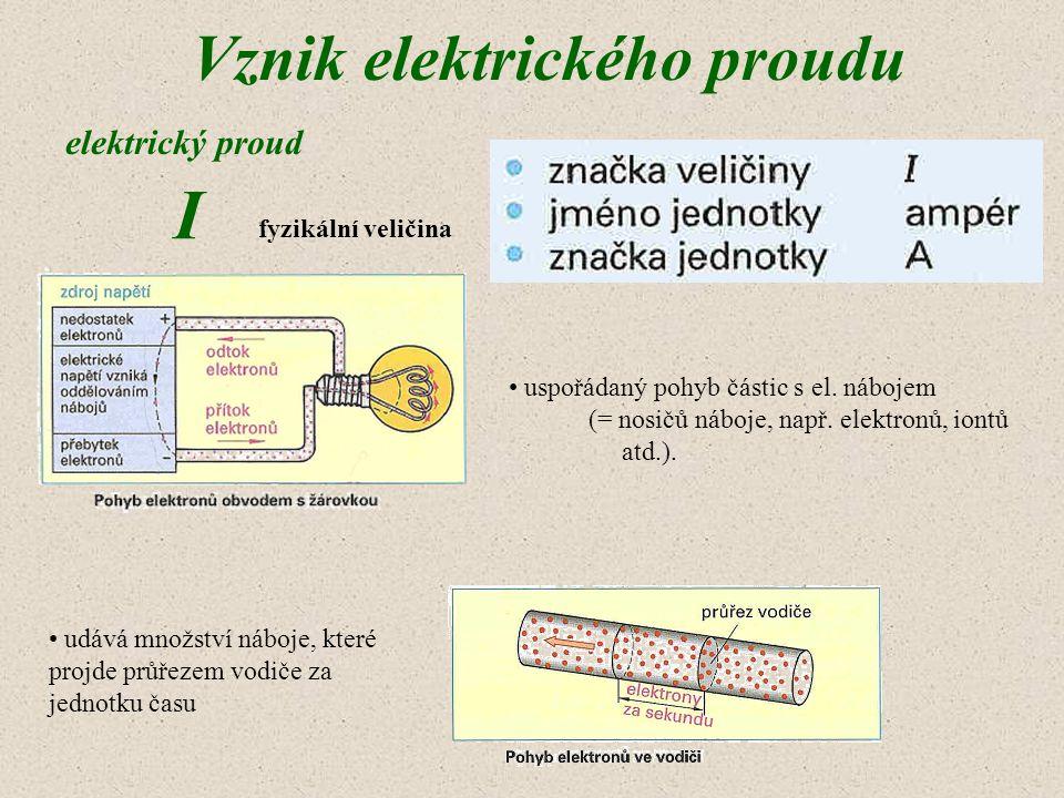 Vznik elektrického proudu udává množství náboje, které projde průřezem vodiče za jednotku času fyzikální veličina uspořádaný pohyb částic s el. náboje