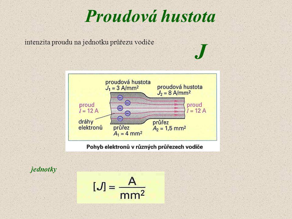 Proudová hustota intenzita proudu na jednotku průřezu vodiče J jednotky