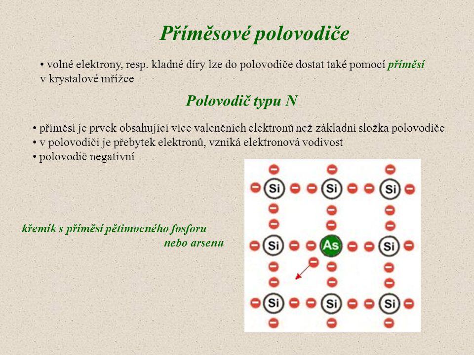 Příměsové polovodiče Polovodič typu N volné elektrony, resp. kladné díry lze do polovodiče dostat také pomocí příměsí v krystalové mřížce příměsí je p