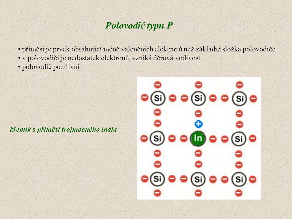 Polovodič typu P příměsí je prvek obsahující méně valenčních elektronů než základní složka polovodiče v polovodiči je nedostatek elektronů, vzniká děr