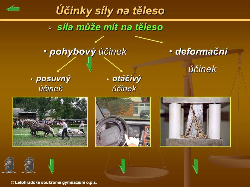 © Letohradské soukromé gymnázium o.p.s.  síla může mít na těleso Účinky síly na těleso pohybový účinek pohybový účinek deformační deformační účinek ú