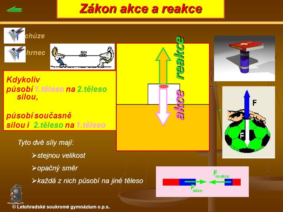 © Letohradské soukromé gymnázium o.p.s. Kdykoliv působí 1.těleso na 2.těleso silou, působí současně silou i 2.těleso na 1.těleso chůze Zákon akce a re