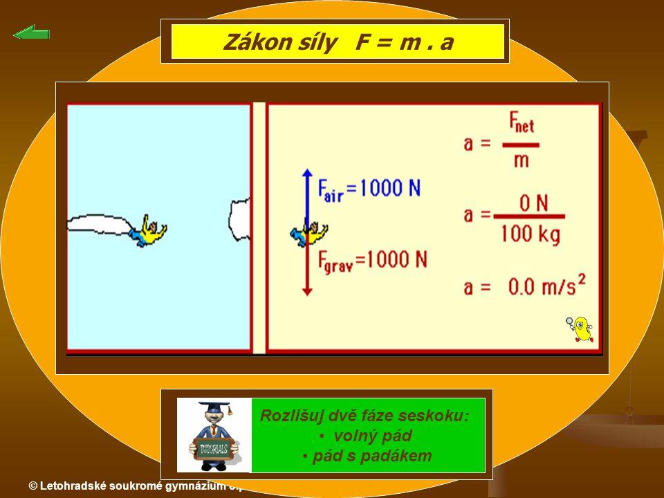 © Letohradské soukromé gymnázium o.p.s. Zákon síly F = m. a, a = s. t 2 /2 Zákon síly F = m. a Rozlišuj dvě fáze seskoku: volný pád pád s padákem
