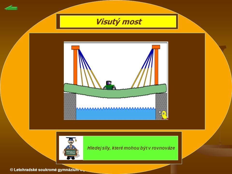 © Letohradské soukromé gymnázium o.p.s. Visutý most Hledej síly, které mohou být v rovnováze
