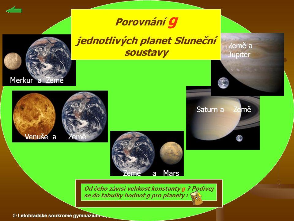 © Letohradské soukromé gymnázium o.p.s. Od čeho závisí velikost konstanty g ? Podívej se do tabulky hodnot g pro planety : Merkur a Země Porovnání g j