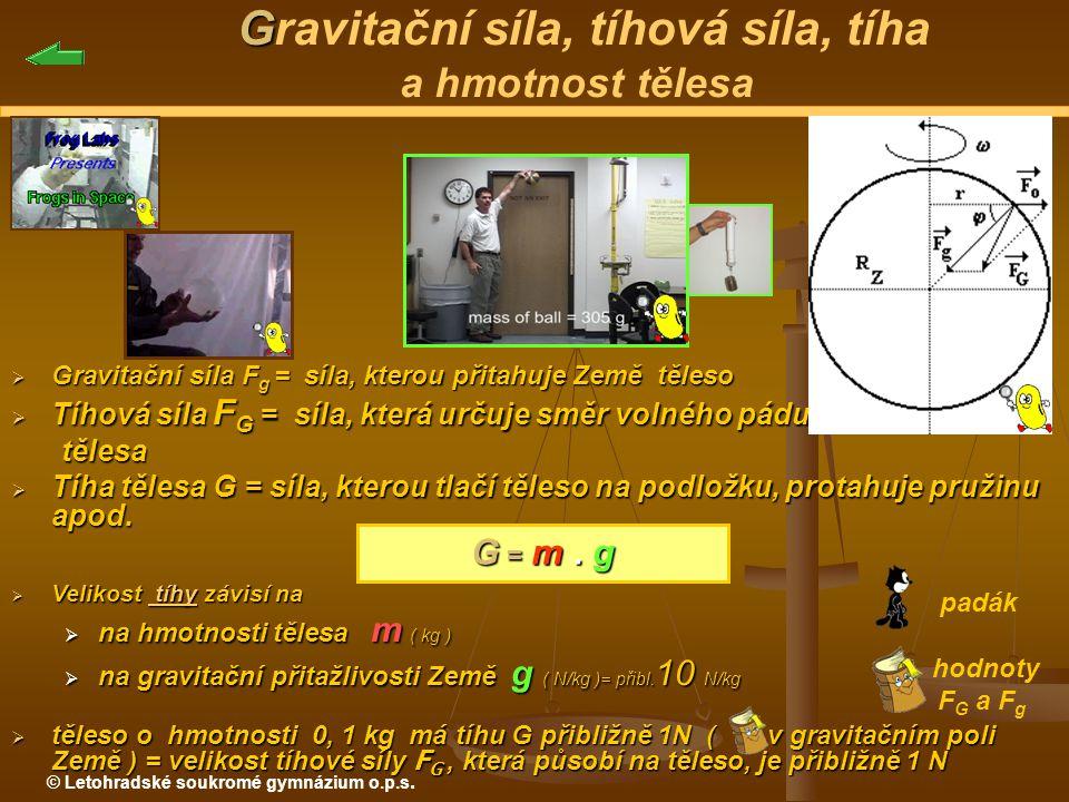 © Letohradské soukromé gymnázium o.p.s.  Gravitační síla F g = síla, kterou přitahuje Země těleso  Tíhová síla F G = síla, která určuje směr volného