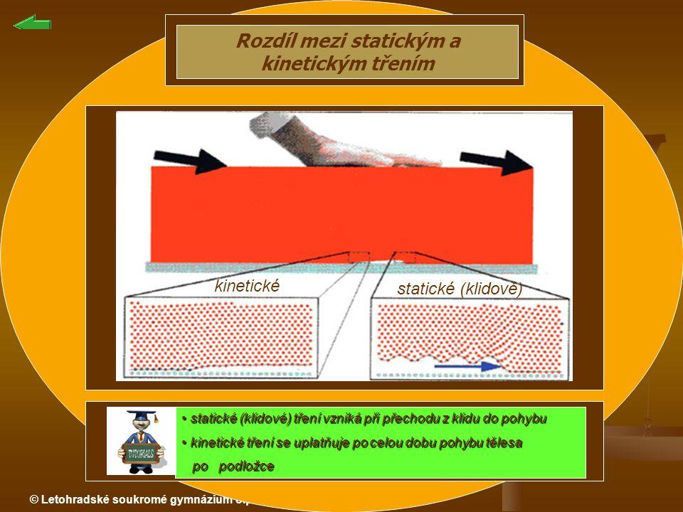 © Letohradské soukromé gymnázium o.p.s. Rozdíl mezi statickým a kinetickým třením statické (klidové) tření vzniká při přechodu z klidu do pohybu stati