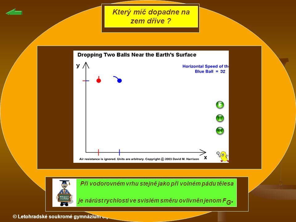 Při vodorovném vrhu stejně jako při volném pádu tělesa je nárůst rychlosti ve svislém směru ovlivněn jenom F G. smykové klidové Který míč dopadne na z