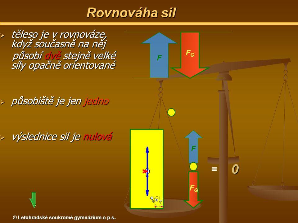 © Letohradské soukromé gymnázium o.p.s.  těleso je v rovnováze, když současně na něj působí dvě stejně velké síly opačně orientované působí dvě stejn