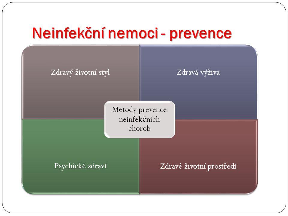 Neinfekční nemoci - prevence Zdravý životní stylZdravá výživa Psychické zdravíZdravé životní prost ř edí Metody prevence neinfek č ních chorob