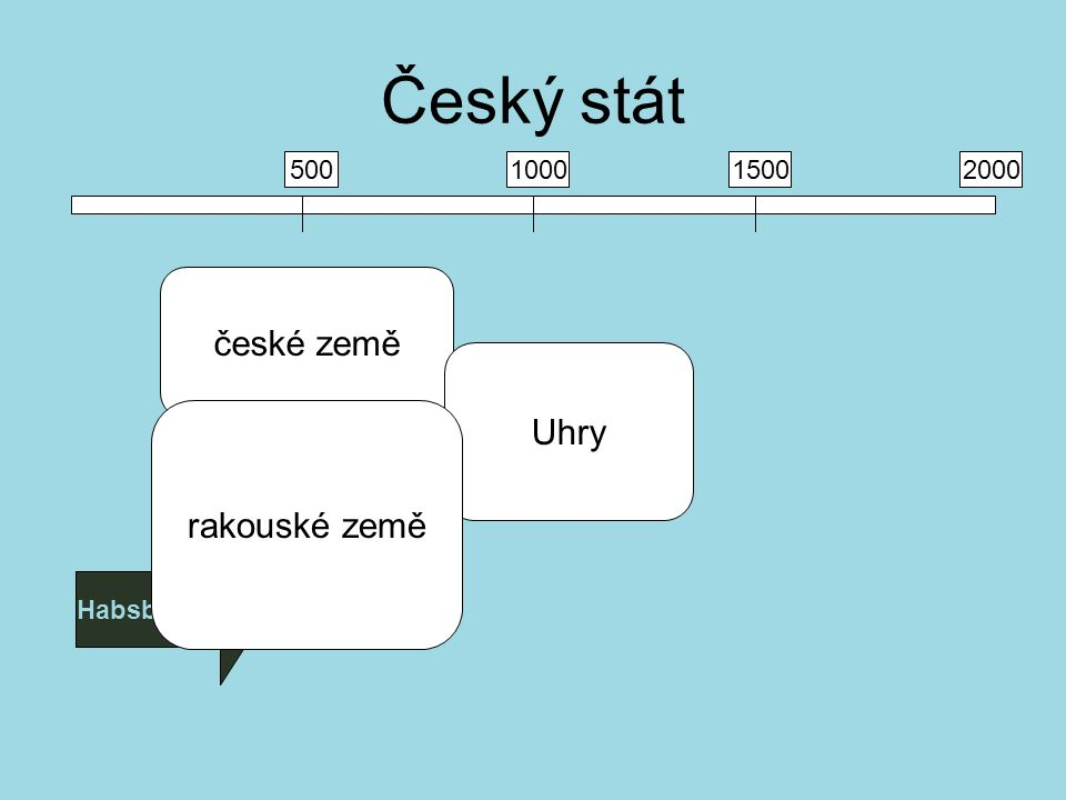 Český stát 500200010001500 Habsburkové české země Uhry rakouské země