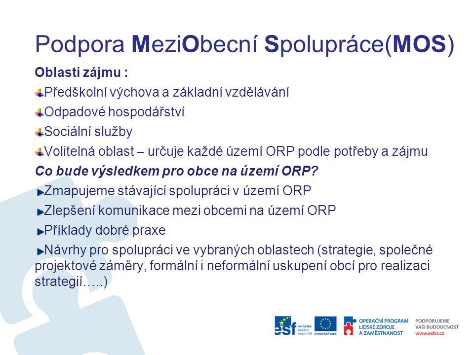 Podpora MeziObecní Spolupráce(MOS) Oblasti zájmu : Předškolní výchova a základní vzdělávání Odpadové hospodářství Sociální služby Volitelná oblast – u
