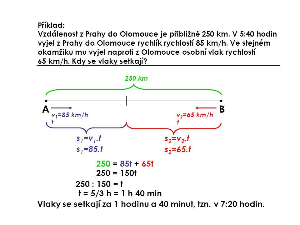 AB v 1 =85 km/h 250 km s 1 =v 1.t s 2 =v 2.t v 2 =65 km/h tt s 1 =85.t s 2 =65.t 250 = 85t + 65t 250 = 150t 250 : 150 = t t = 5/3 h = 1 h 40 min Vlaky