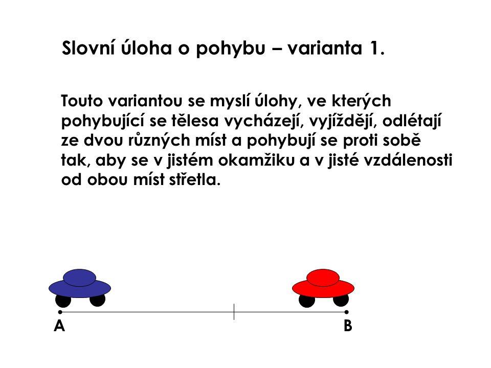 AB v 1 =85 km/h 250 km s 1 =v 1.t s 2 =v 2.t v 2 =65 km/h tt s 1 =85.t s 2 =65.t 250 = 85t + 65t 250 = 150t 250 : 150 = t t = 5/3 h = 1 h 40 min Vlaky se setkají za 1 hodinu a 40 minut, tzn.