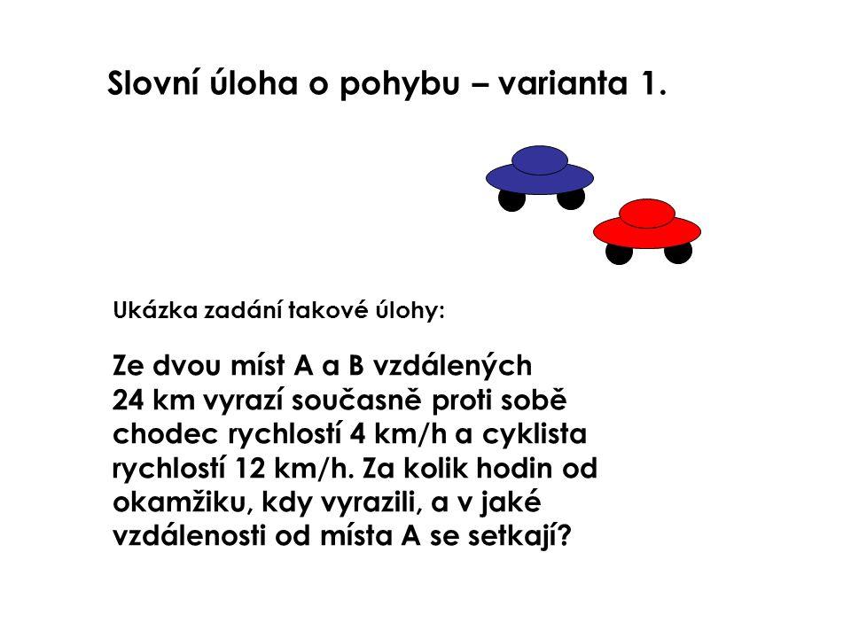 Slovní úloha o pohybu – varianta 1. Ze dvou míst A a B vzdálených 24 km vyrazí současně proti sobě chodec rychlostí 4 km/h a cyklista rychlostí 12 km/