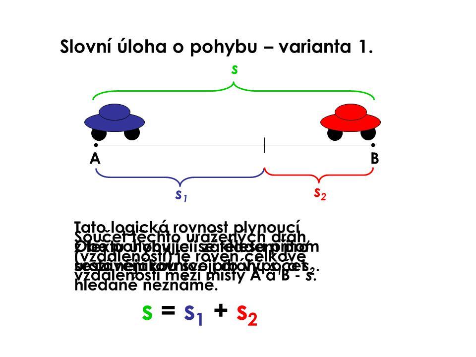 Slovní úloha o pohybu – varianta 1. Obě pohybující se tělesa přitom urazí nějakou svoji dráhu s 1 a s 2. AB s1s1 s2s2 Součet těchto uražených drah, (v
