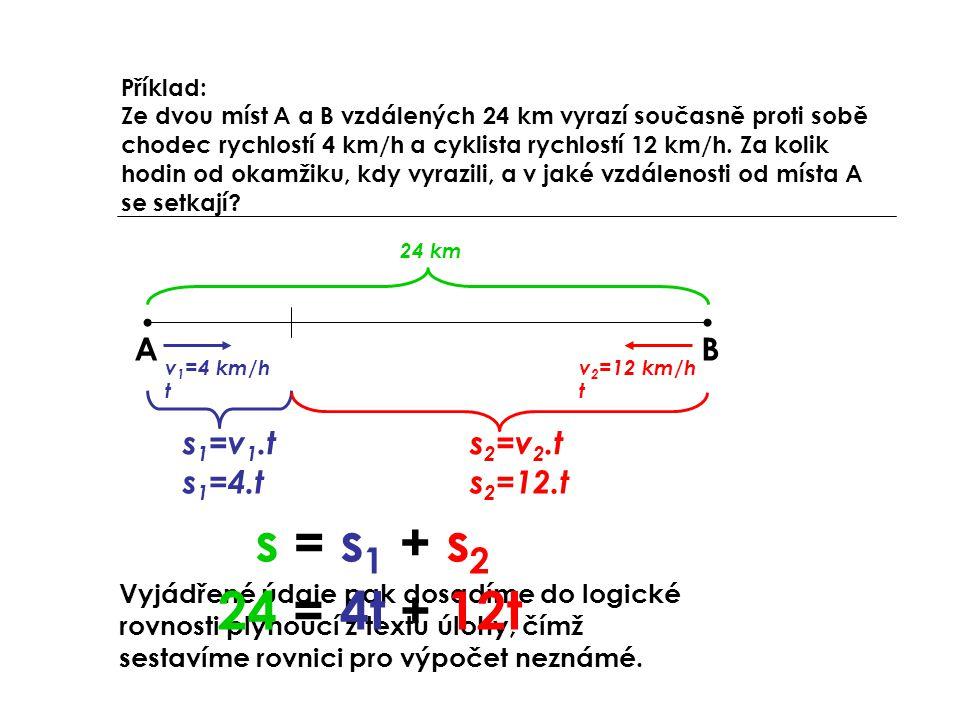 Příklad: Ze dvou míst A a B vzdálených 24 km vyrazí současně proti sobě chodec rychlostí 4 km/h a cyklista rychlostí 12 km/h. Za kolik hodin od okamži