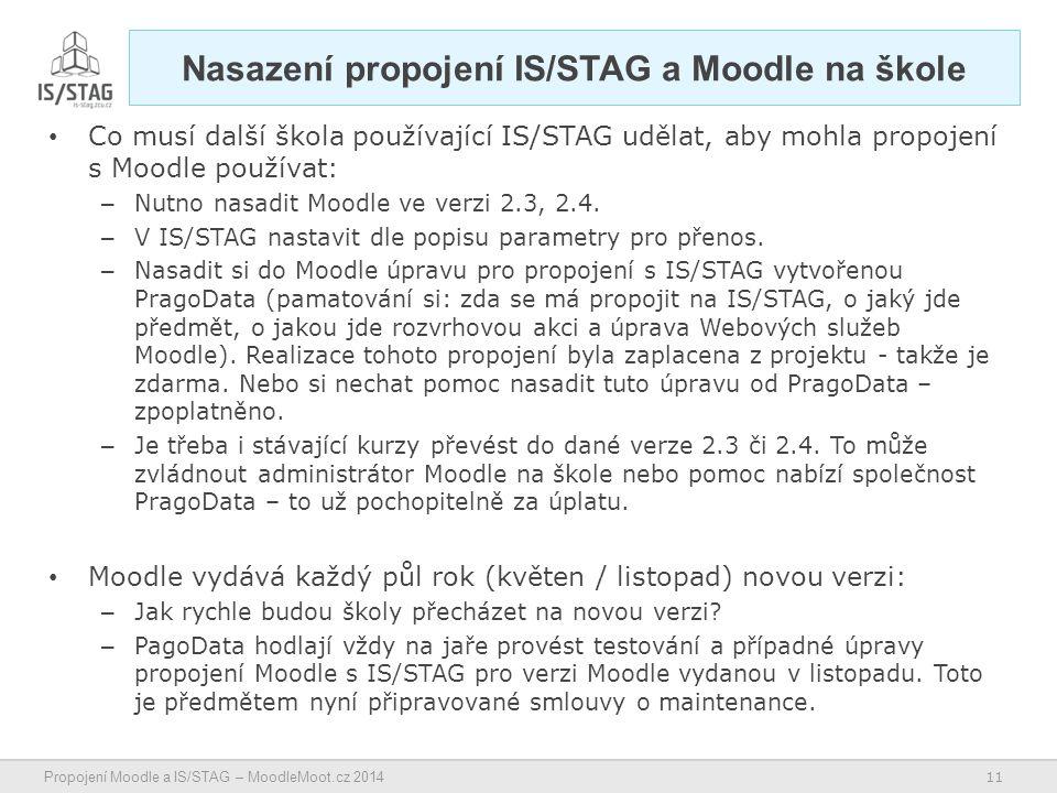 11 Propojení Moodle a IS/STAG – MoodleMoot.cz 2014 Nasazení propojení IS/STAG a Moodle na škole Co musí další škola používající IS/STAG udělat, aby mohla propojení s Moodle používat: – Nutno nasadit Moodle ve verzi 2.3, 2.4.