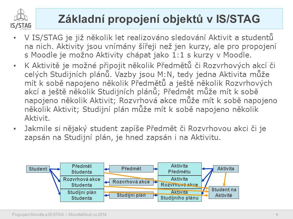 4 Propojení Moodle a IS/STAG – MoodleMoot.cz 2014 Základní propojení objektů v IS/STAG V IS/STAG je již několik let realizováno sledování Aktivit a studentů na nich.